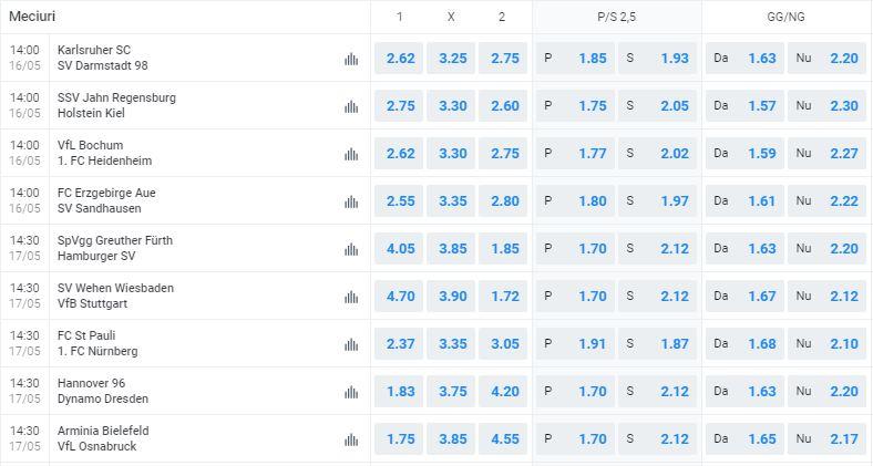 Cote și ponturi pentru etapa a 26-a din Bundesliga 2