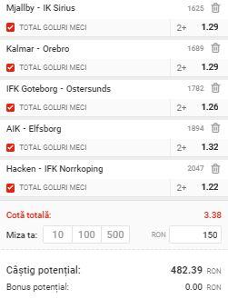 Biletul pe goluri din 6 august 2020. Cotă 3,38 cu 5 ponturi din Suedia
