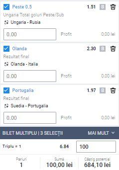 Liga Națiunilor: Bilet din etapa a doua! Cota 6,84 cu Ungaria, Olanda și Portugalia