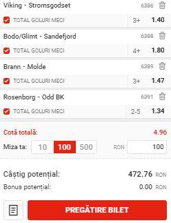 Biletul pe goluri din 4 octombrie 2020. Peste 400 de lei câştig cu 4 ponturi din Norvegia