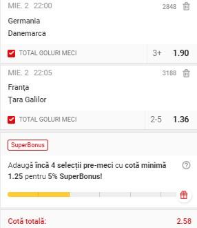Biletul pe goluri din 2 iunie 2021. Germania - Danemarca și Franţa - Ţara Galilor se pariază în cotă 2,58